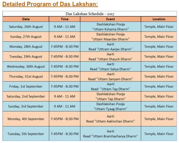 DasLakshan
